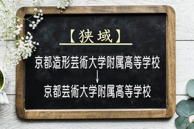 京都芸術大学附属高等学校
